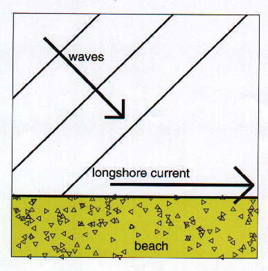 332_ex-longshore-current.jpg